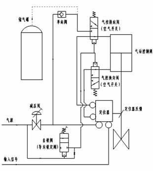 单向自锁控制带指示电路图