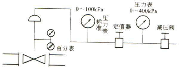 气动调节阀校验台原理图
