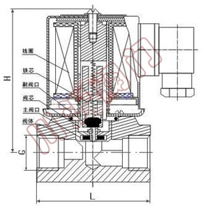 jo11s不锈钢电磁阀,结构图