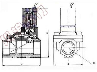 高品质mdfh活塞脉冲除尘电磁阀|电磁阀-上海川沪阀门图片
