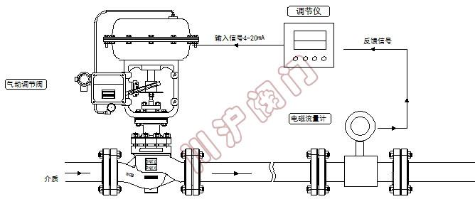 原理图 四,气动流量控制系统