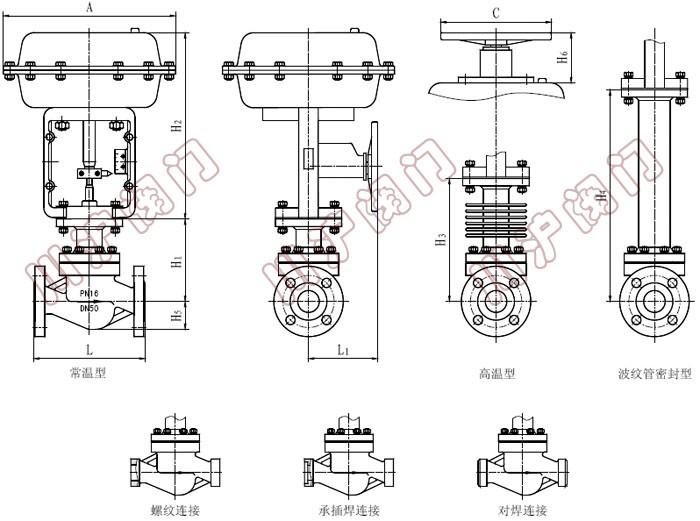 zjsl气动薄膜笼式单座调节阀|气动平衡式调节阀