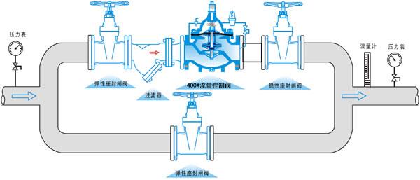 400X流量控制閥安裝示意圖