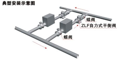 zlf自力式平衡阀安装示意图图片