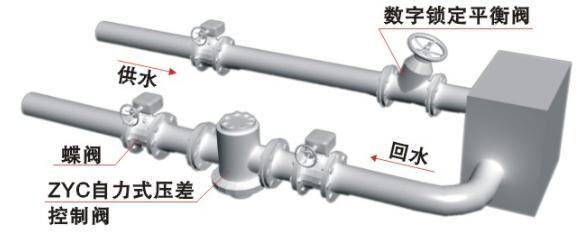 ZYC自立式压差控制阀安装示意图