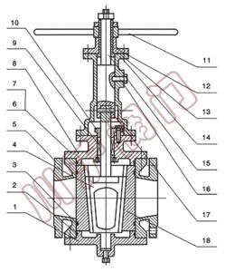 轨道旋塞阀(将军阀),结构图图片
