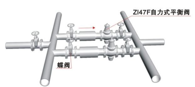 zl47f自力式平衡阀安装示意图图片